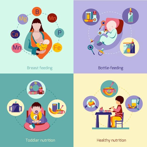 Set de nutrition pour bébé Vecteur gratuit