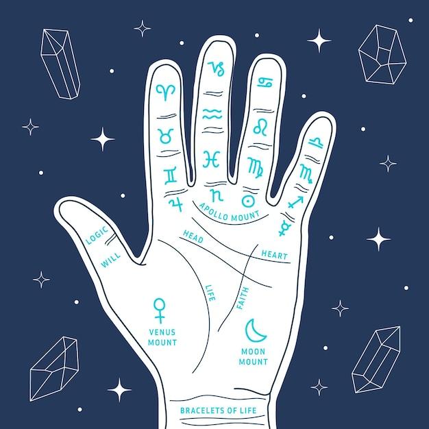 Signes Stellaires Et Concept De Chiromancie Vecteur gratuit