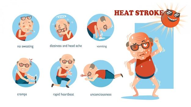 Signes et symptômes de coup de chaleur Vecteur Premium