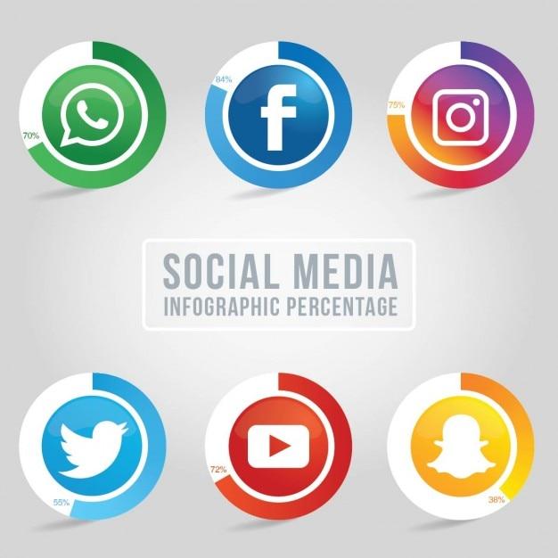 Six sociaux icônes des médias avec des pourcentages pour infographique Vecteur gratuit