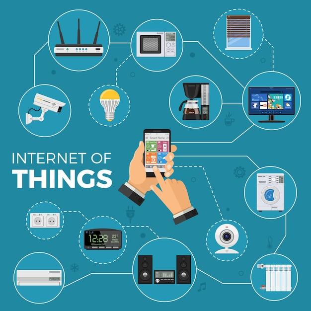 Smart House Et Internet Du Concept De Choses Avec Des Icônes Plats. Vecteur Premium
