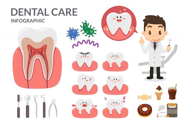 Soins dentaires Vecteur Premium
