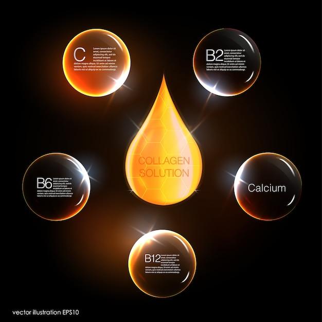 Solution Cosmétique. Essence De Goutte D'huile De Collagène Suprême Avec Hélice D'adn. Concept De Fond Cosmétique De Soins De La Peau. Vecteur Premium