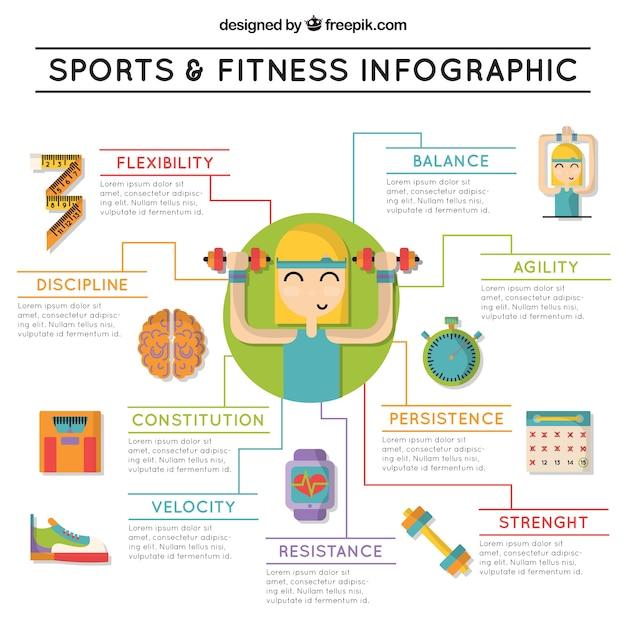 Sport Drôle Et Remise En Forme Infographie | Vecteur Gratuite