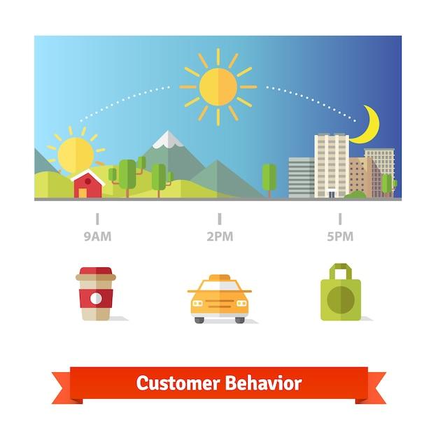 Statistiques moyennes du comportement du jour du client Vecteur gratuit