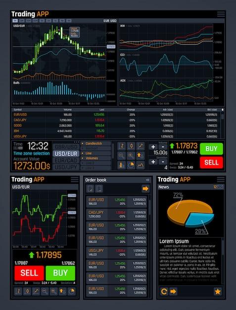 Stock trading concept ui avec outils de données d'analyse et graphiques financiers du marché des changes. Vecteur Premium