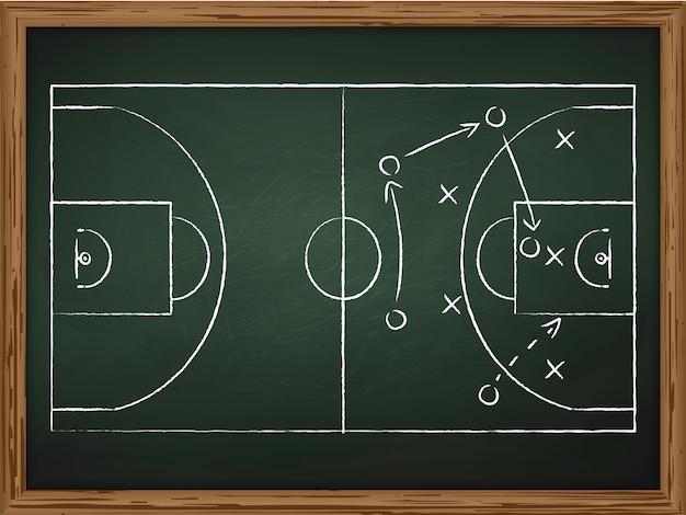 Stratégie de tactiques de jeu de basket-ball dessiné au tableau. vue de dessus Vecteur Premium