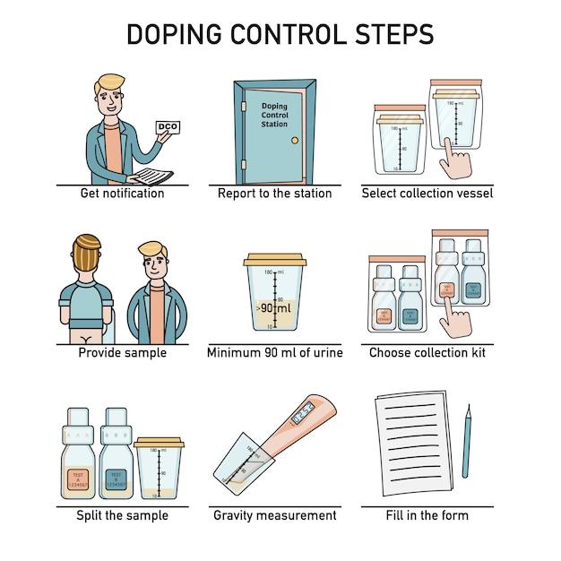Style Plat Illustrant Les étapes De La Procédure De Contrôle Du Dopage Vecteur Premium