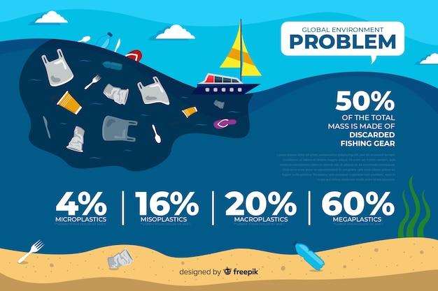 Style plat infographique de problèmes environnementaux globaux Vecteur gratuit