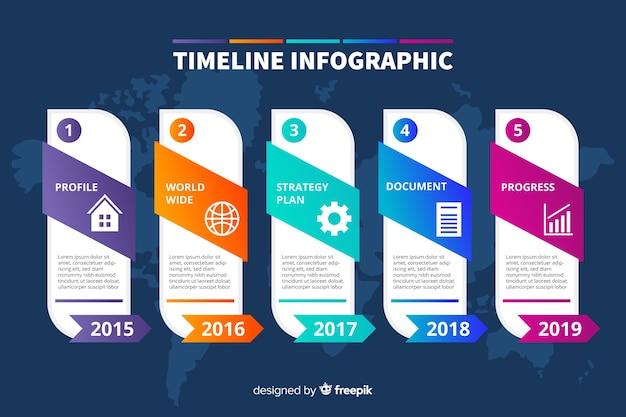 Style plat de modèle d'infographie timeline Vecteur gratuit