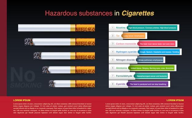 Substances dangereuses de la cigarette Vecteur Premium