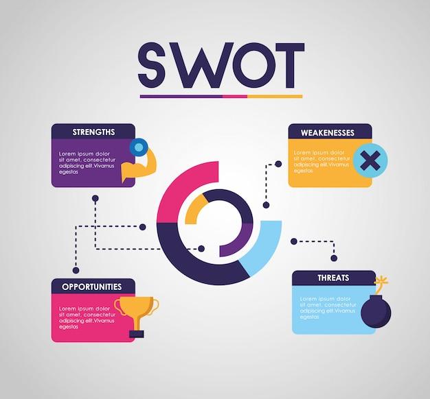 Swot - Analyse Infographique Vecteur gratuit