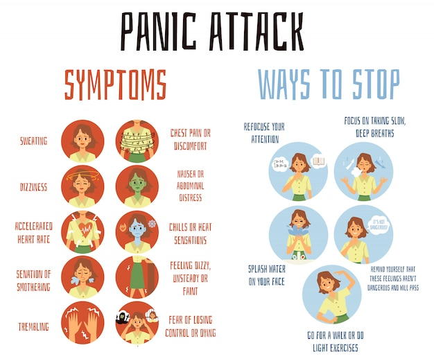 Symptômes D'attaque De Panique Et Moyens D'arrêter - Affiche Infographique Avec Une Femme De Bande Dessinée Vecteur Premium