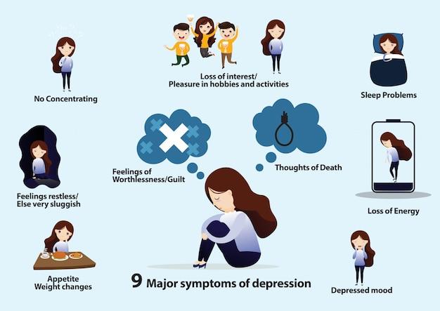 Symptômes De La Dépression Vecteur Premium