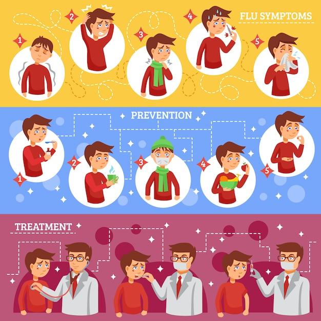 Symptômes de la grippe bannières horizontales Vecteur gratuit