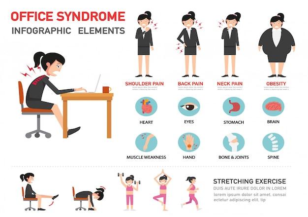 Syndrome De Bureau Infographique Vecteur Premium
