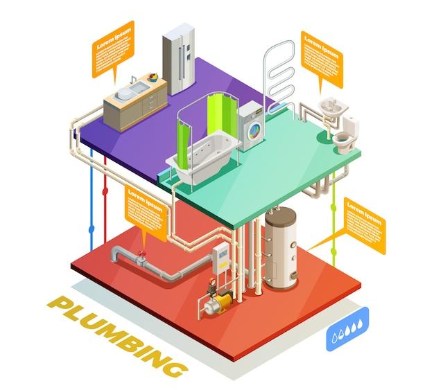 Système de chauffage d'eau de plomberie avec vue isométrique Vecteur gratuit