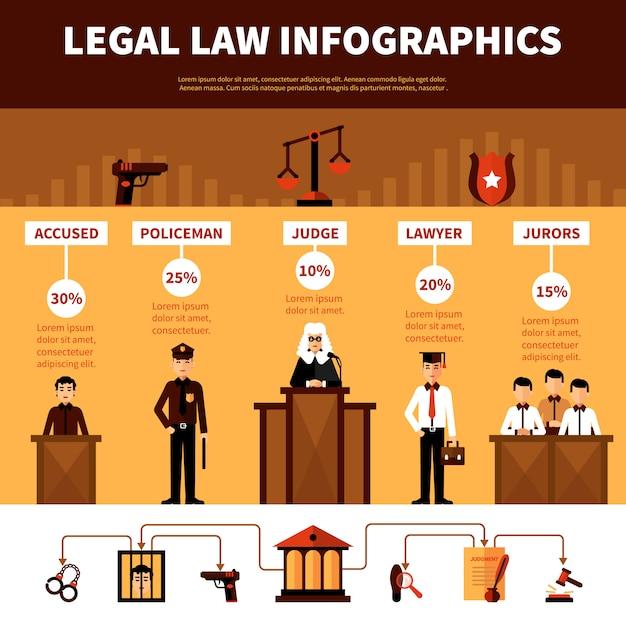 Système De Droit Juridique Infographie Plate Bannière ...