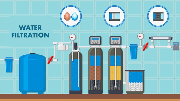 Système De Filtration D'eau Web Avec Espace Texte Vecteur Premium
