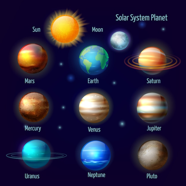 Système solaire 8 planètes et pluto avec des pictogrammes de soleil mis en affiche astronomique Vecteur gratuit