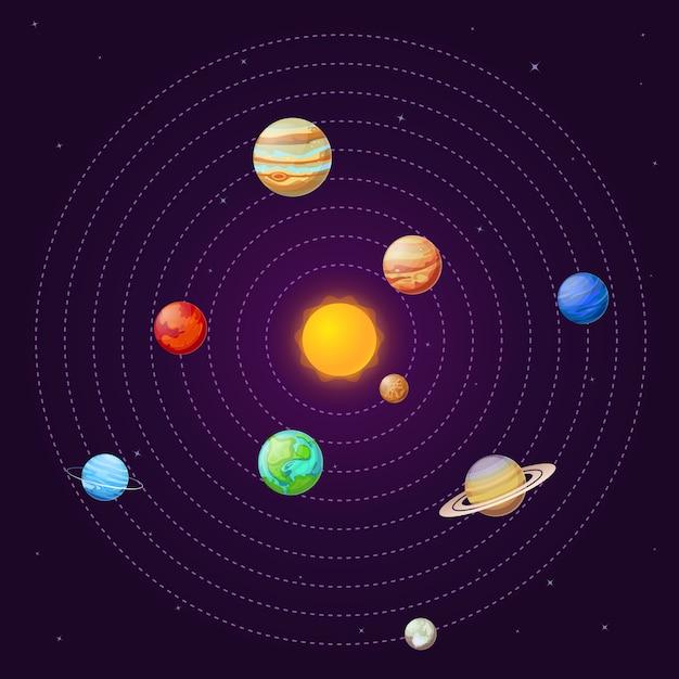 Système solaire de dessin animé avec soleil et planètes sur ciel étoilé Vecteur Premium