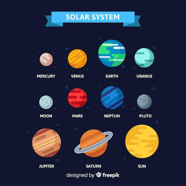 Système de système solaire classique avec un design plat Vecteur gratuit