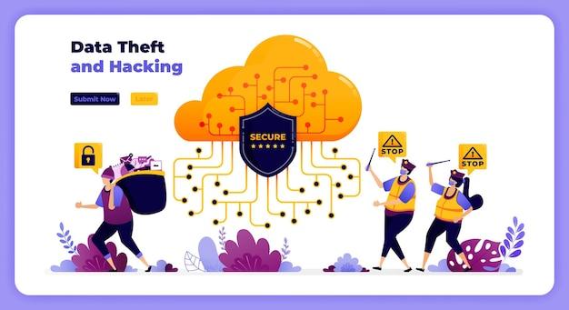 Les Systèmes De Sécurité Dans Le Cloud Contre Le Vol Et L'utilisation Abusive Des Données Numériques Des Utilisateurs. Vecteur Premium