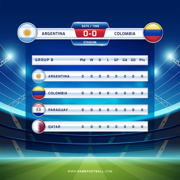 Tableau d'affichage des résultats du tournoi de football sud-américain 2019, groupe b Vecteur Premium