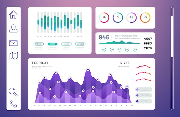 Tableau De Bord Infographique, Panneau D'administration Avec Tableaux D'informations, Modèle De Diagrammes Vecteur Premium