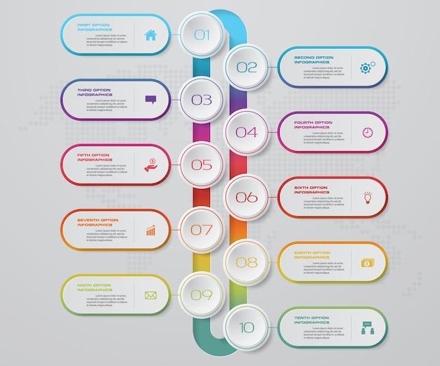 Tableau Chronologique En 10 Etapes Pour La Presentation Vecteur Premium