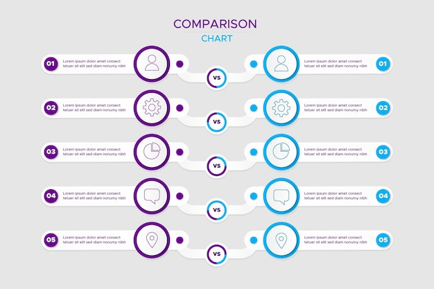 Tableau De Comparaison Infographique Vecteur Premium