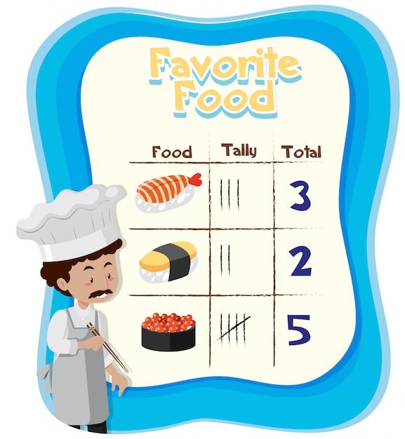 Un tableau de la nourriture préférée Vecteur gratuit