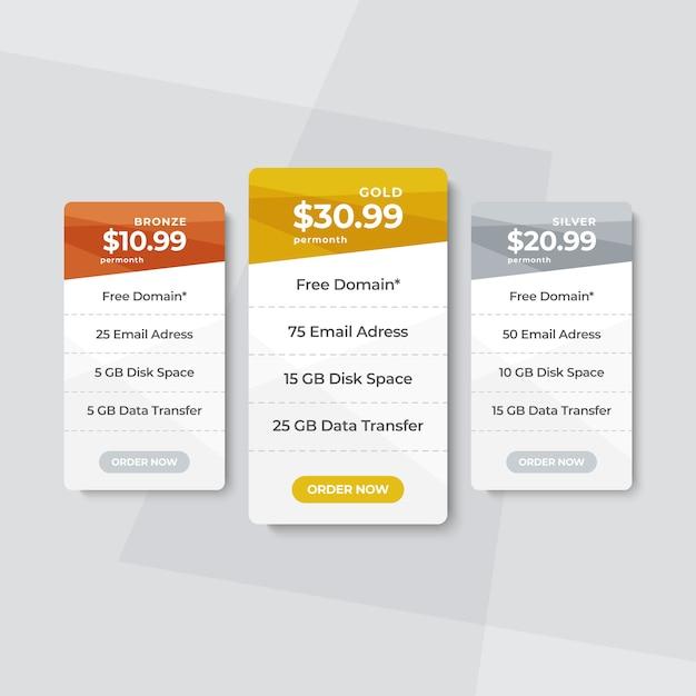 Tableau des prix des sites web modernes et plats Vecteur Premium