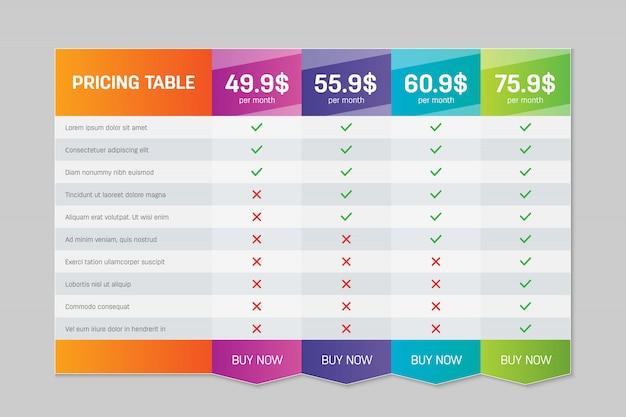 Tableau de tarification par comparaison web des plans d'affaires. Vecteur Premium