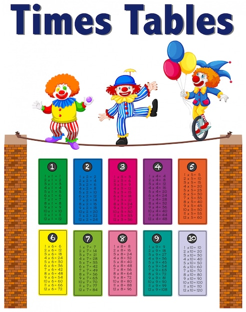 Tables de maths thème de clown Vecteur gratuit