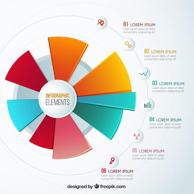 tarte color u00e9 tableau infographique