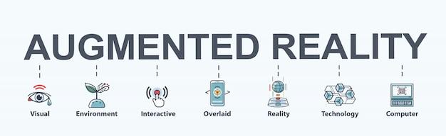 Technologie futuriste de bannière web icône de réalité augmentée. Vecteur Premium