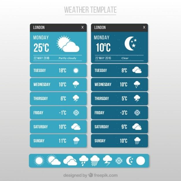 Template App Météo Vecteur Premium