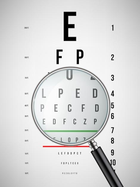 Test des yeux: cartes en lettres latines, test ophtalmique. Vecteur Premium