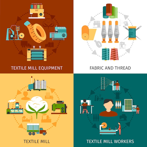 Textile Mill Images Vectorielles Vecteur gratuit