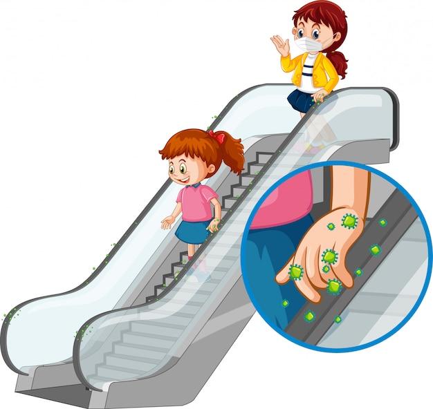 Thème Du Coronavirus Avec Des Personnes Touchant L'escalator Avec Des Germes Vecteur gratuit
