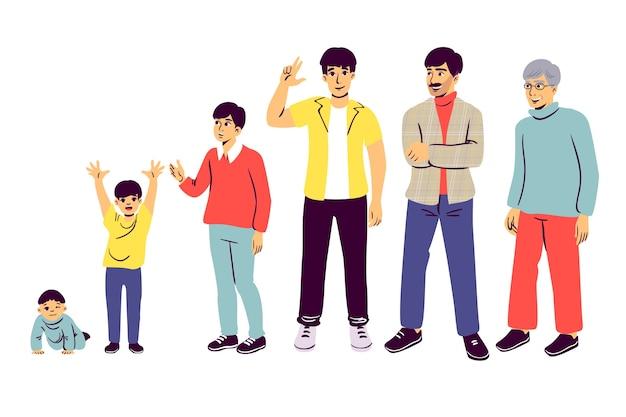 Thème De L'évolution De L'âge Pour L'illustration Vecteur gratuit