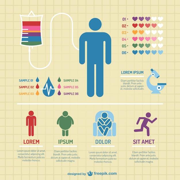 Transfusion Sanguine Infographie Vecteur gratuit