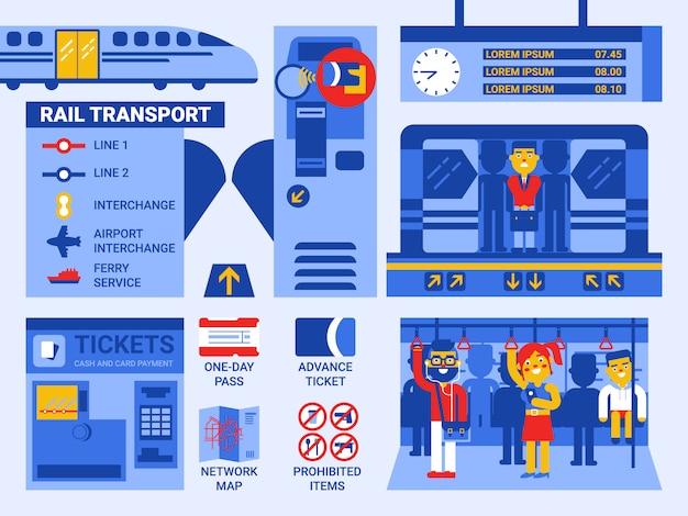 Transport ferroviaire Vecteur Premium