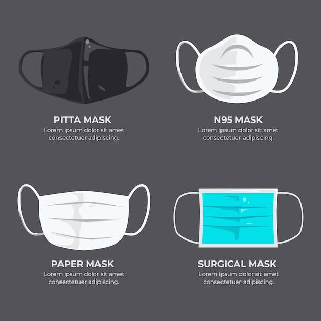 Type De Masques Faciaux Vecteur gratuit
