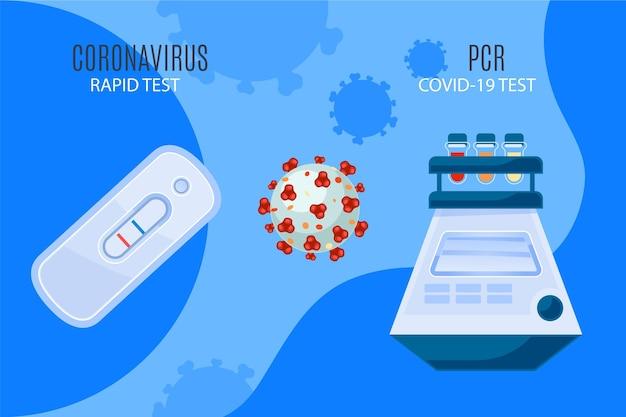 Type De Test De Coronavirus Vecteur Premium