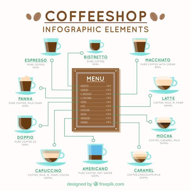 Variété De Cafés éléments Infographiques Vecteur gratuit