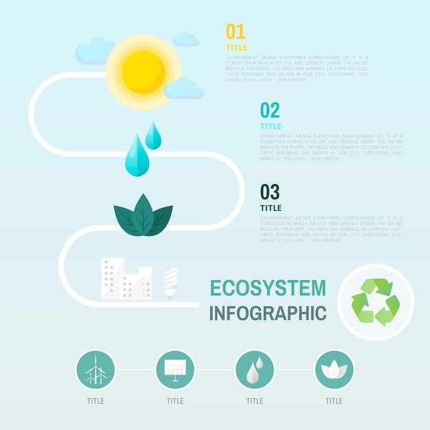 Vecteur de conservation de l'environnement des écosystèmes infographique Vecteur gratuit