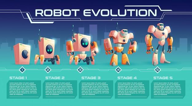 Vecteur de dessin animé de robot domestique avec les étapes de développement de la machine à laver ordinaire Vecteur gratuit