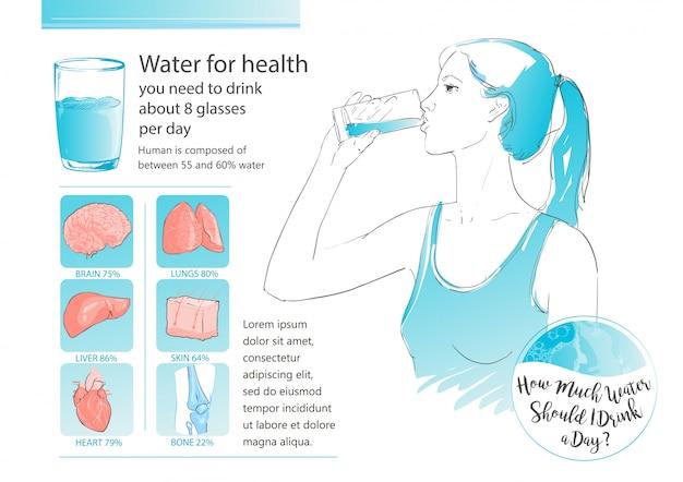 Vecteur d'eau potable Vecteur Premium